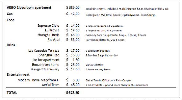 Palm Springs Expenses